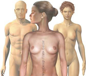 Ästhetische Medizin, Beauty Schönheit Mann und Frau