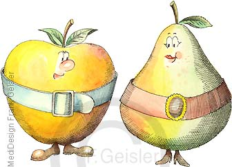 Übergewicht Fettsucht Adipositas, Apfelform Mann und Birnenform Frau