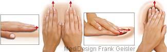 Massage Massagetechnik dehnende flächige Streichung